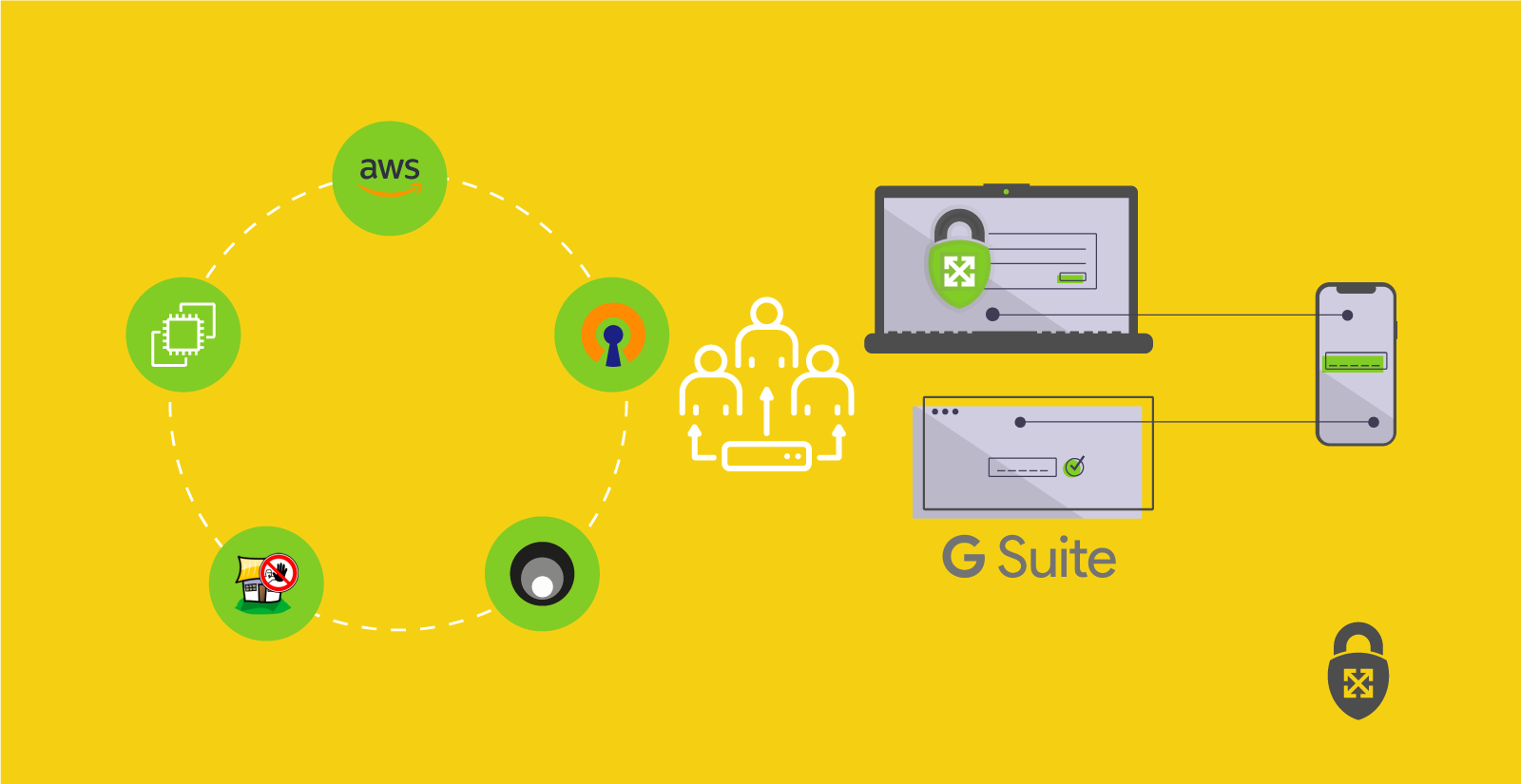 OpenVPN Integration with GSuite  —  How ScaleSec does VPN on AWS